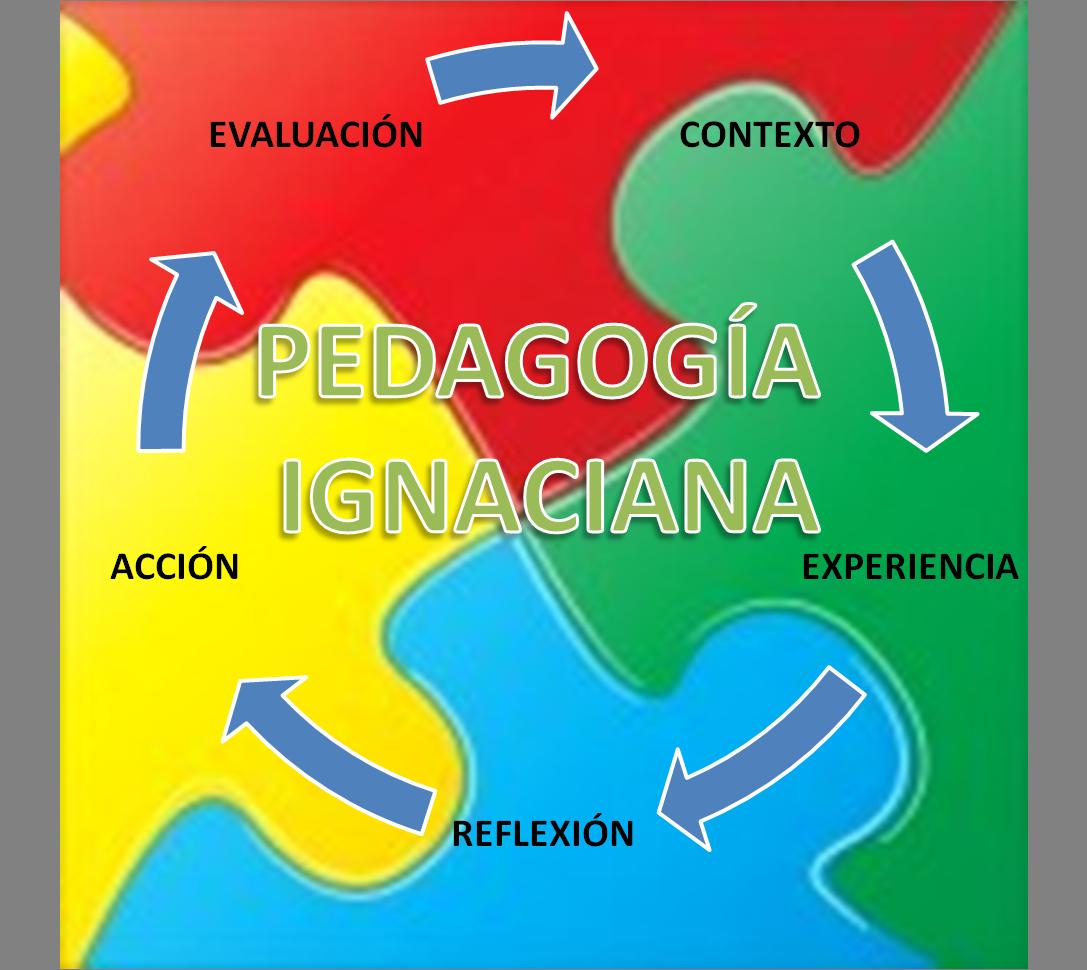 La pedagogía Ignaciana hoy, introducción histórica y pedagógica   QVadis